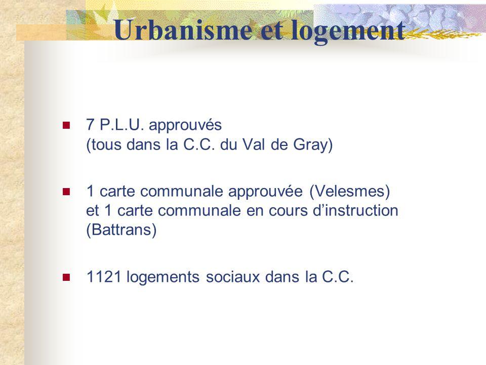 Urbanisme et logement 7 P.L.U. approuvés (tous dans la C.C. du Val de Gray)