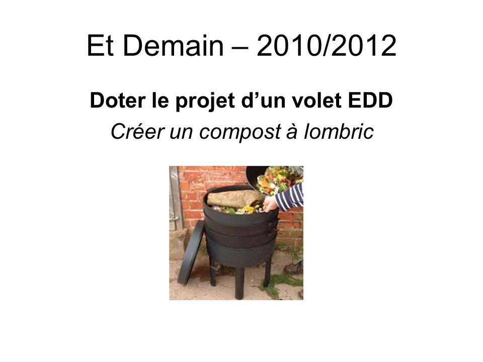 Doter le projet d'un volet EDD