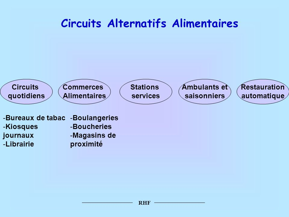 Circuits Alternatifs Alimentaires