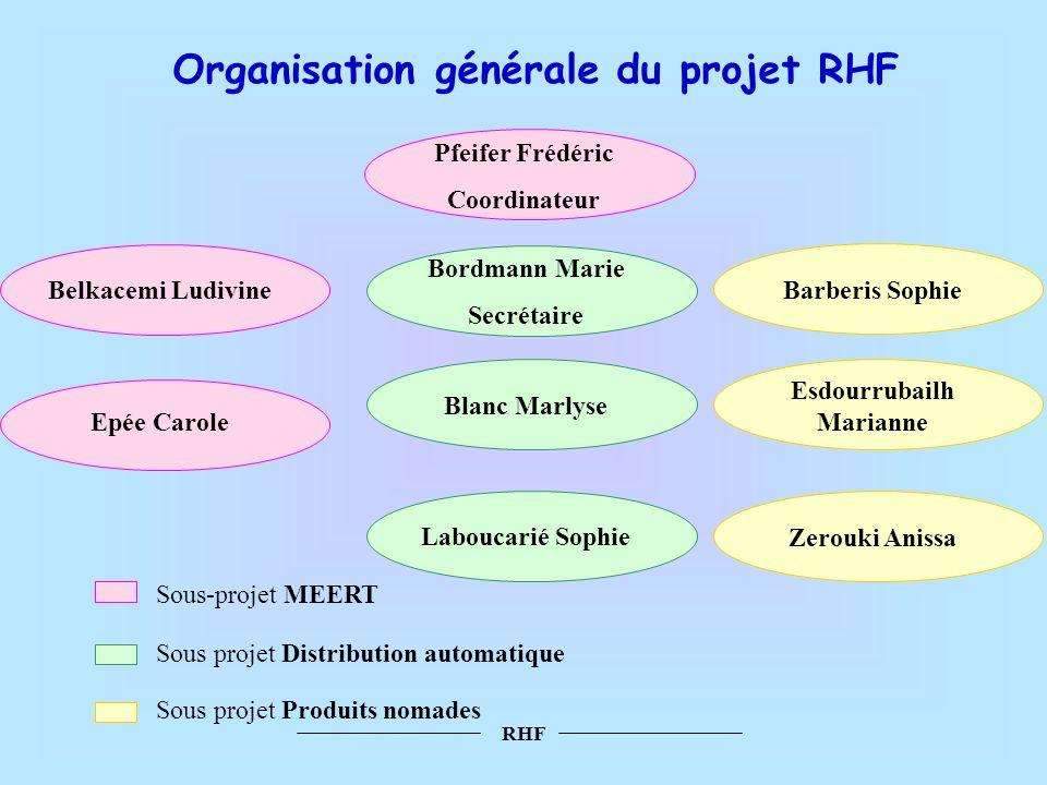 Organisation générale du projet RHF