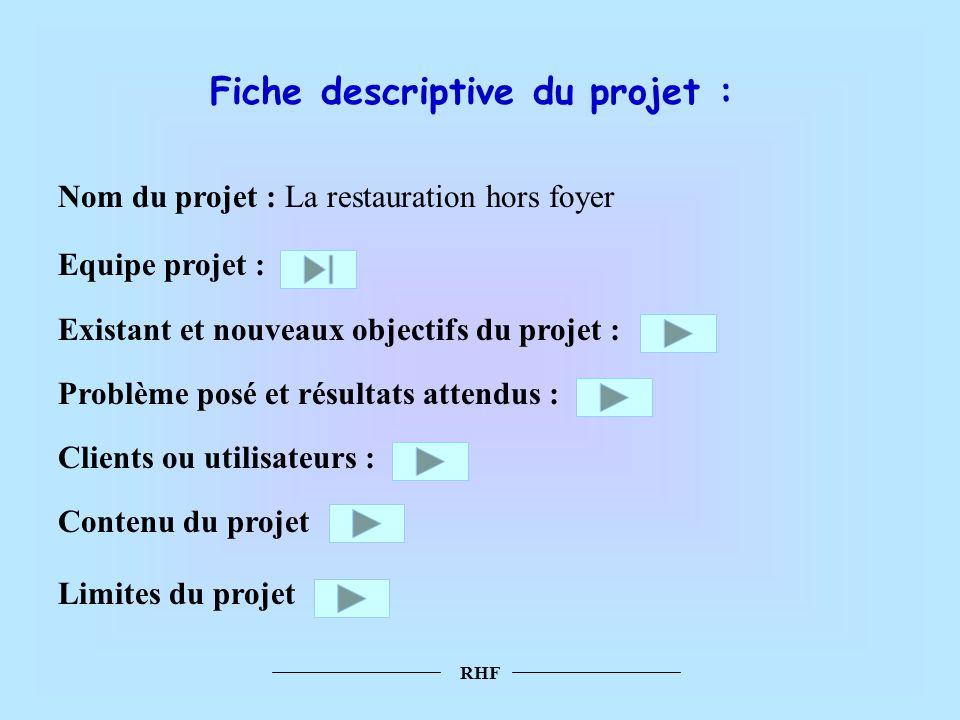 Fiche descriptive du projet :