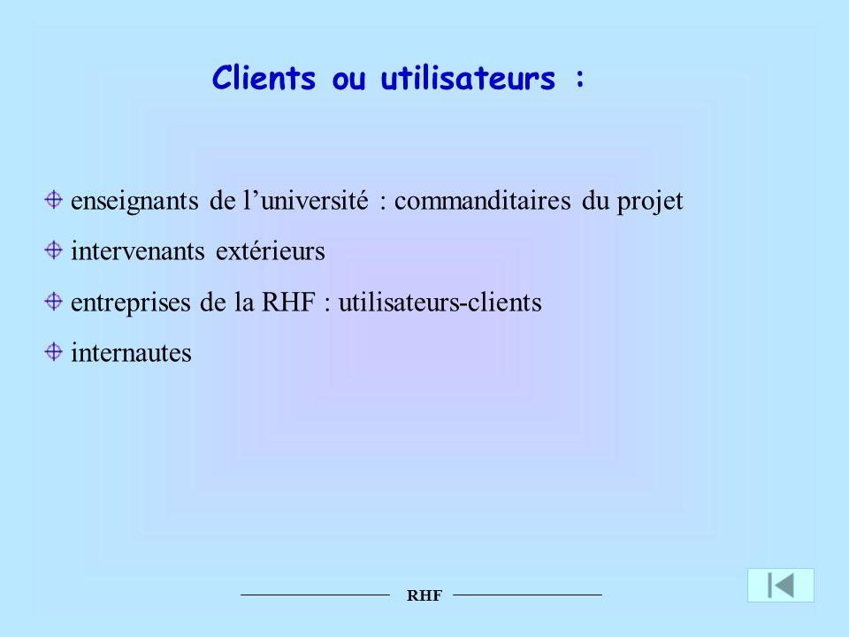 Clients ou utilisateurs :