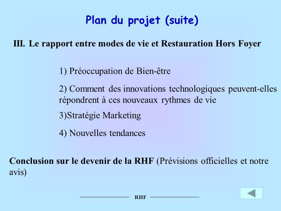 Plan du projet (suite) III. Le rapport entre modes de vie et Restauration Hors Foyer. 1) Préoccupation de Bien-être.