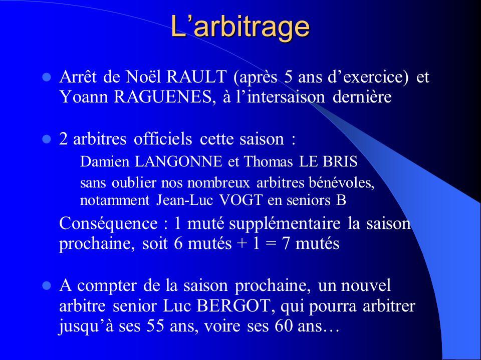 L'arbitrage Arrêt de Noël RAULT (après 5 ans d'exercice) et Yoann RAGUENES, à l'intersaison dernière.