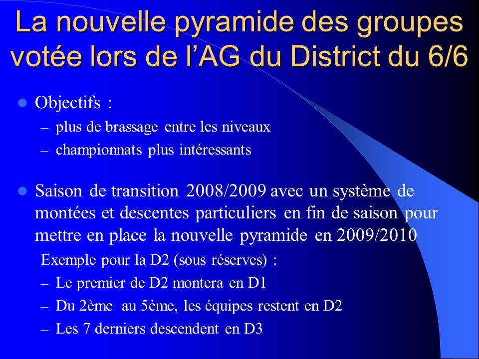 La nouvelle pyramide des groupes votée lors de l'AG du District du 6/6