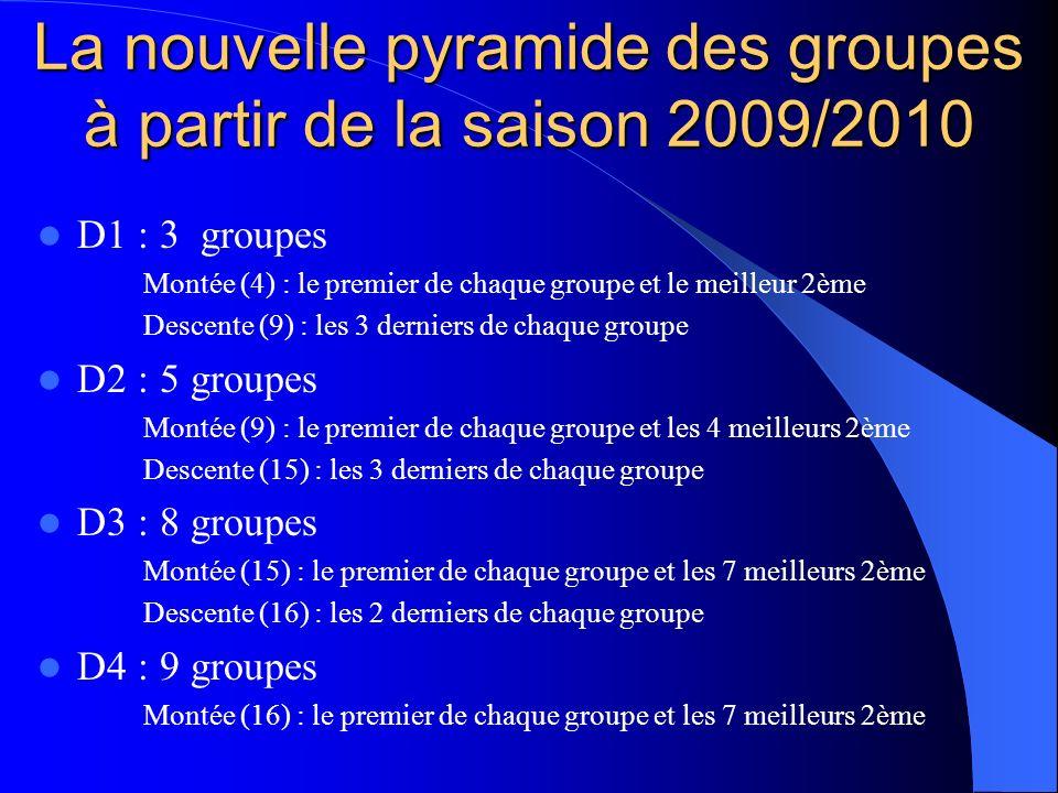 La nouvelle pyramide des groupes à partir de la saison 2009/2010
