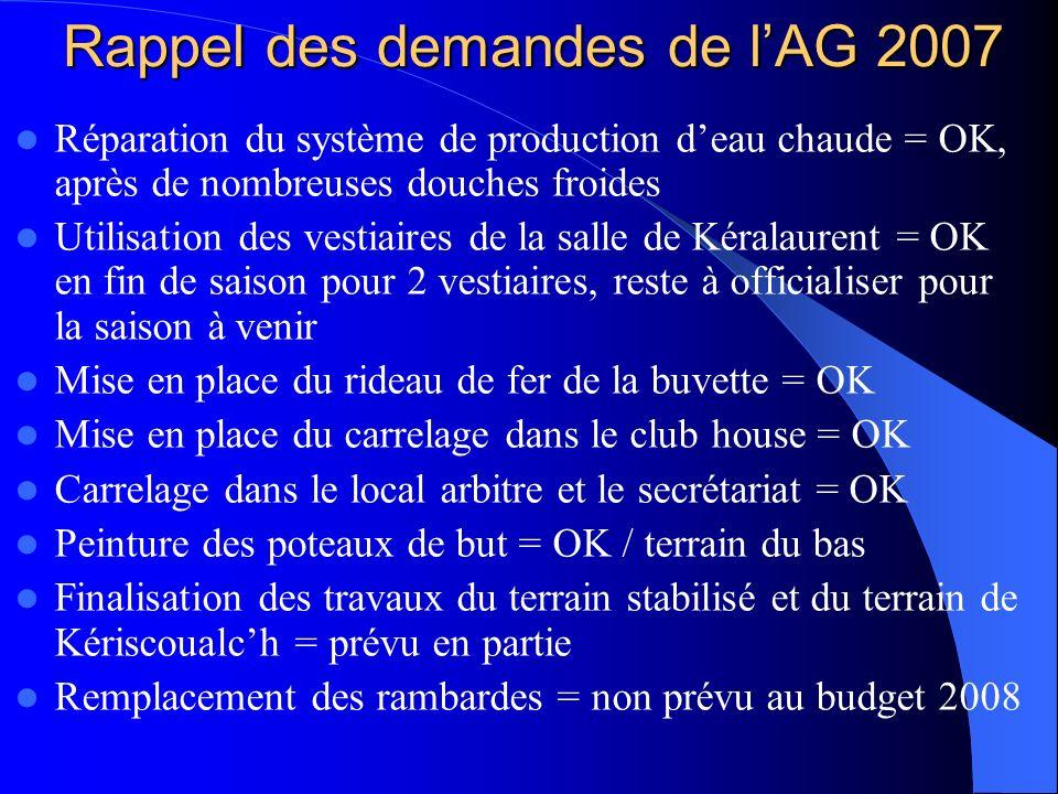 Rappel des demandes de l'AG 2007