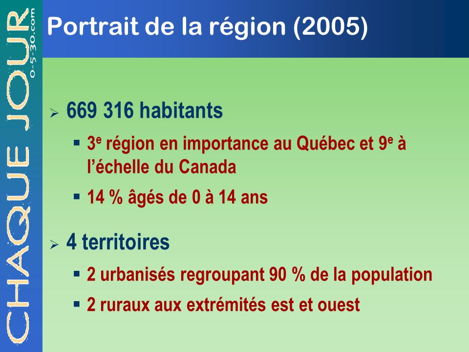 Portrait de la région (2005)