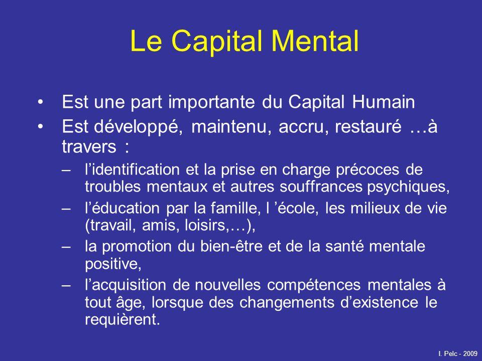 Le Capital Mental Est une part importante du Capital Humain