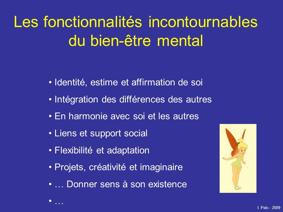 Les fonctionnalités incontournables du bien-être mental