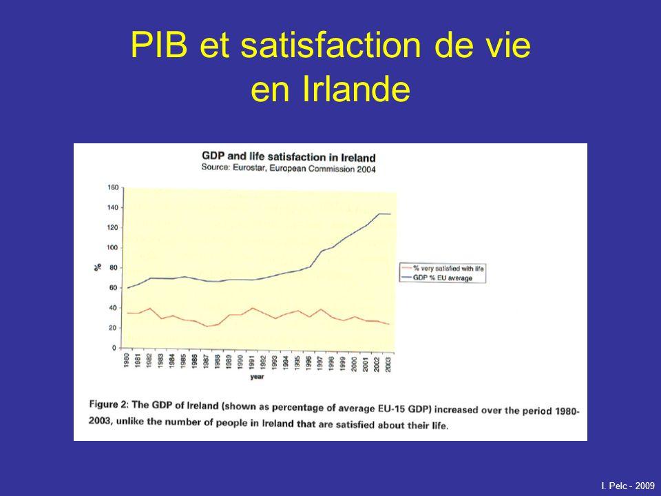 PIB et satisfaction de vie en Irlande