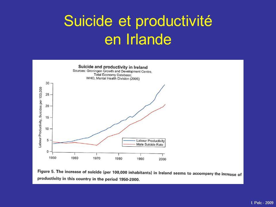 Suicide et productivité en Irlande