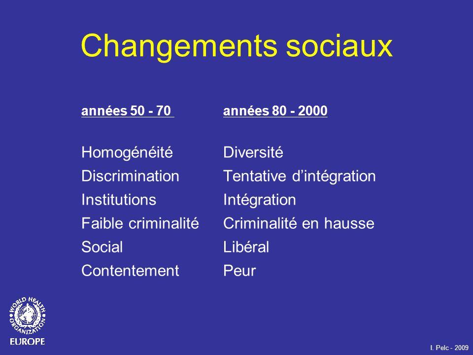 Changements sociaux Homogénéité Diversité