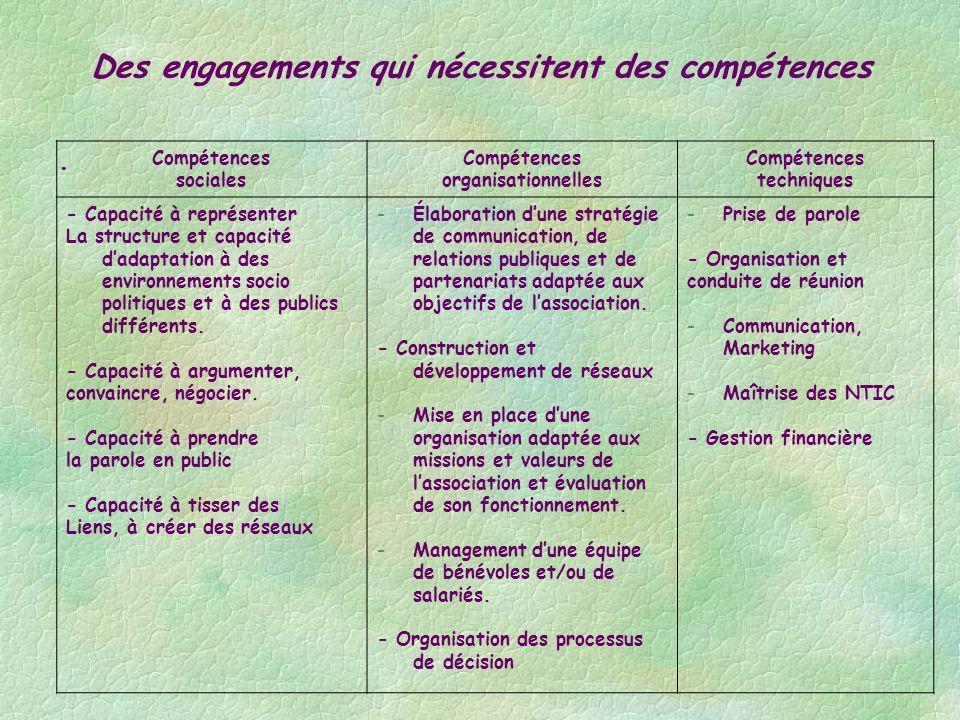 Des engagements qui nécessitent des compétences