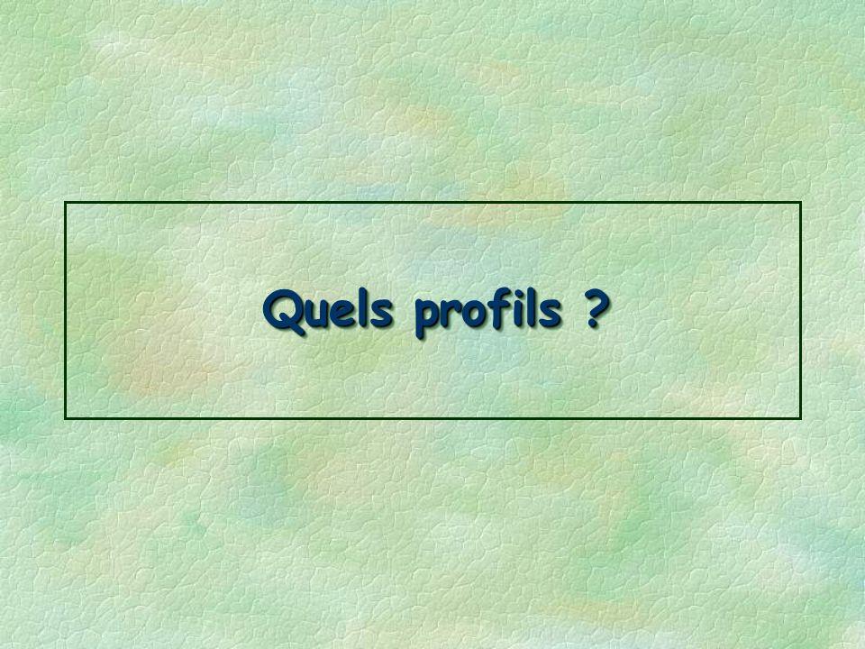 Quels profils