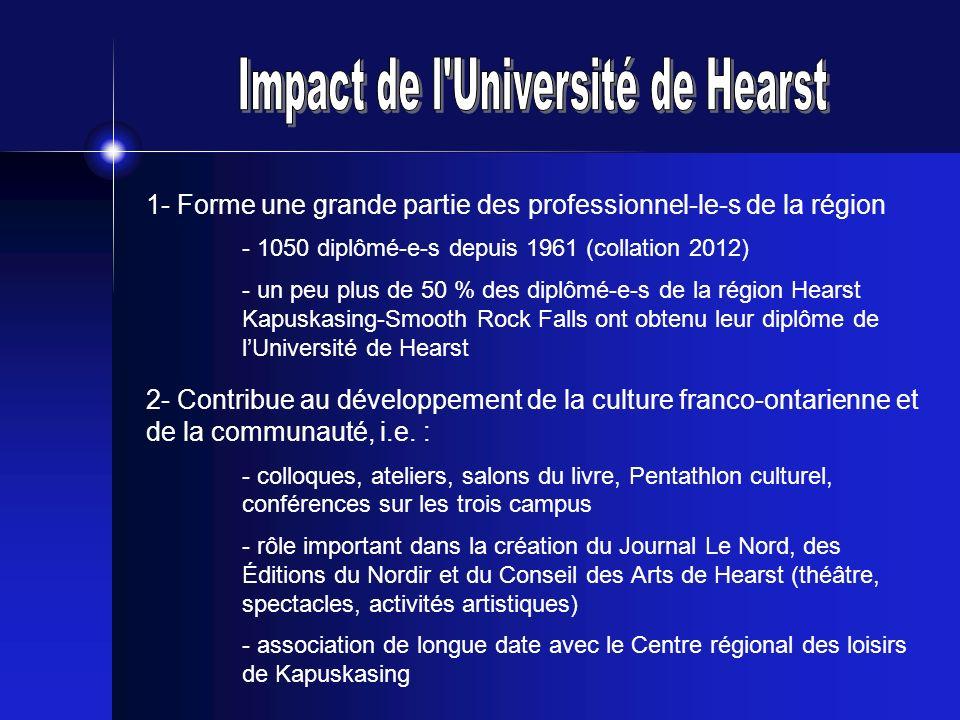 Impact de l Université de Hearst