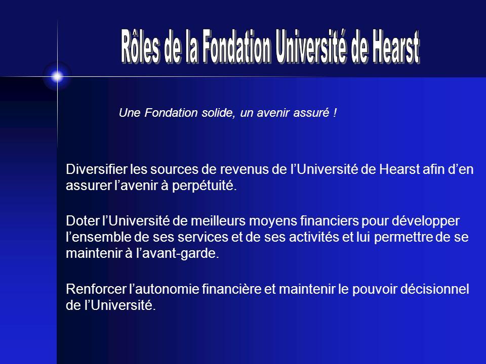 Rôles de la Fondation Université de Hearst