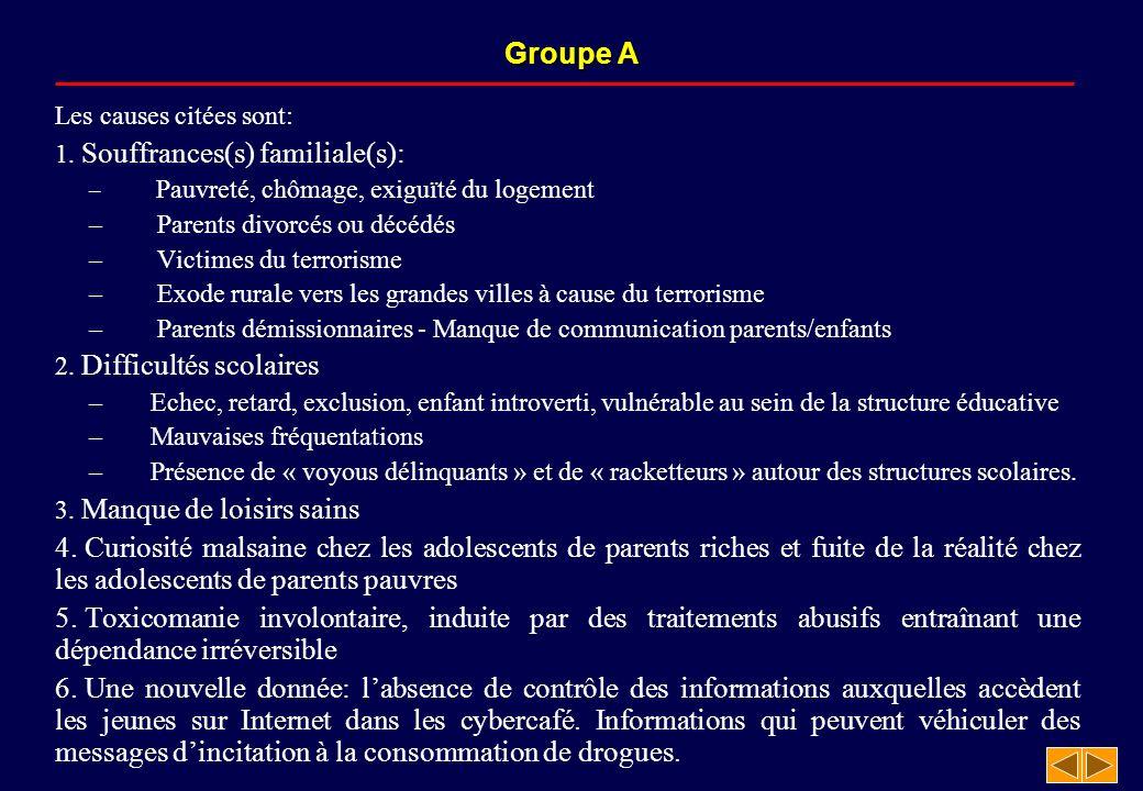 Groupe A Les causes citées sont: Souffrances(s) familiale(s): Pauvreté, chômage, exiguïté du logement.