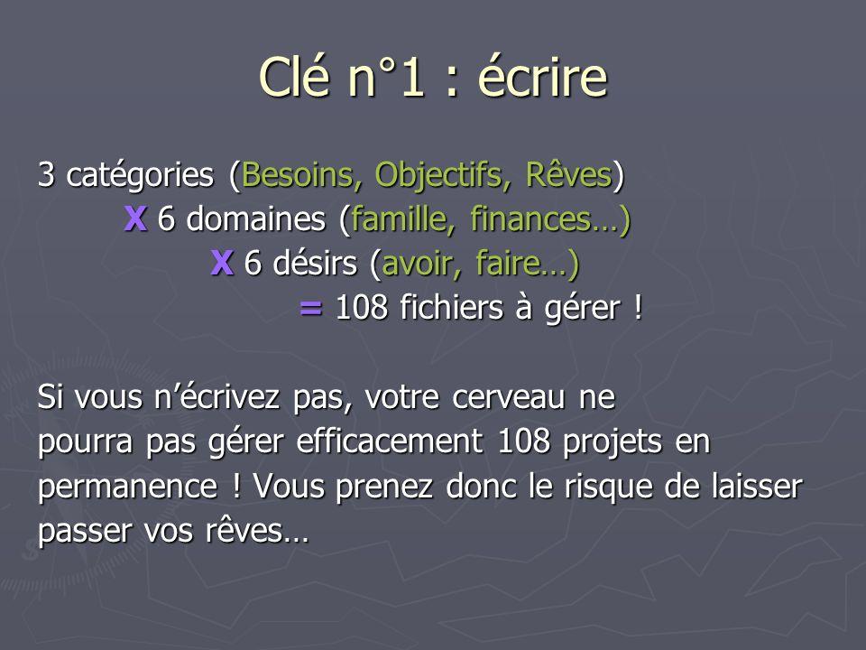 Clé n°1 : écrire 3 catégories (Besoins, Objectifs, Rêves)