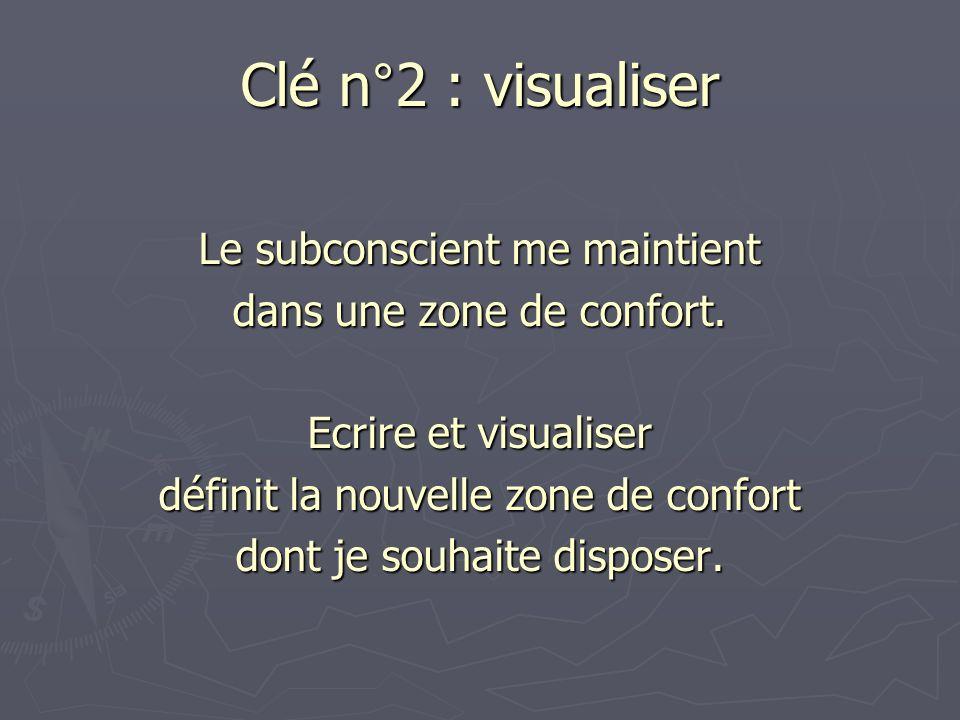 Clé n°2 : visualiser Le subconscient me maintient