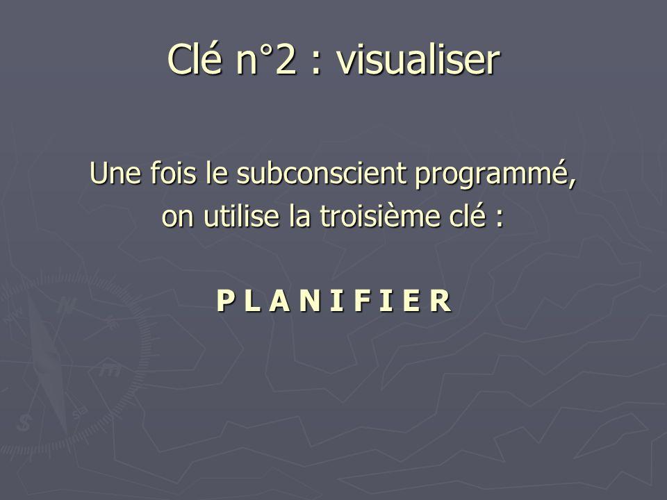 Clé n°2 : visualiser Une fois le subconscient programmé,