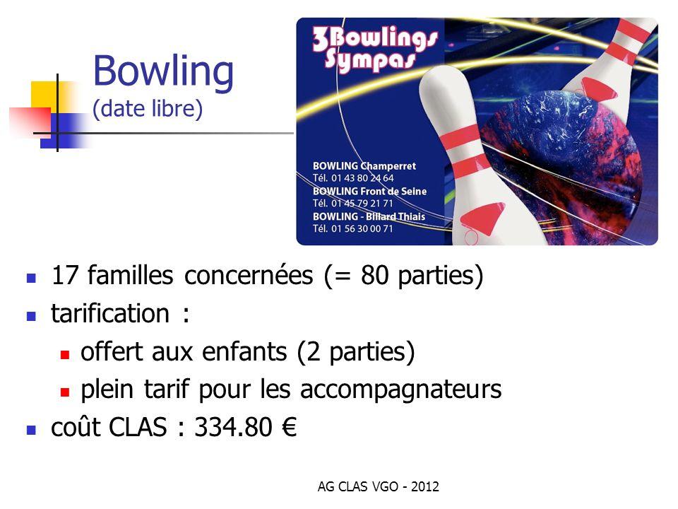 Bowling (date libre) 17 familles concernées (= 80 parties)