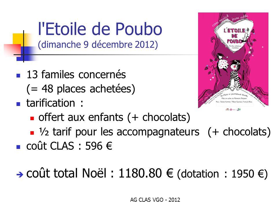 l Etoile de Poubo (dimanche 9 décembre 2012)