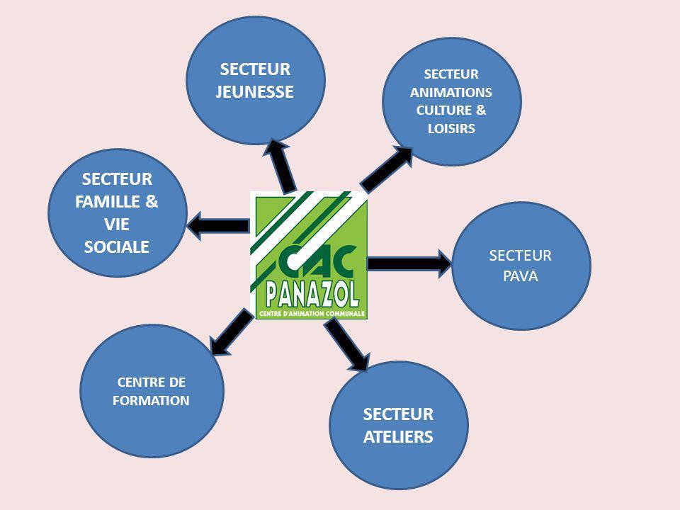 SECTEUR ANIMATIONS CULTURE & LOISIRS SECTEUR FAMILLE & VIE SOCIALE