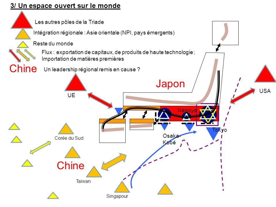 Chine Japon Chine 3/ Un espace ouvert sur le monde
