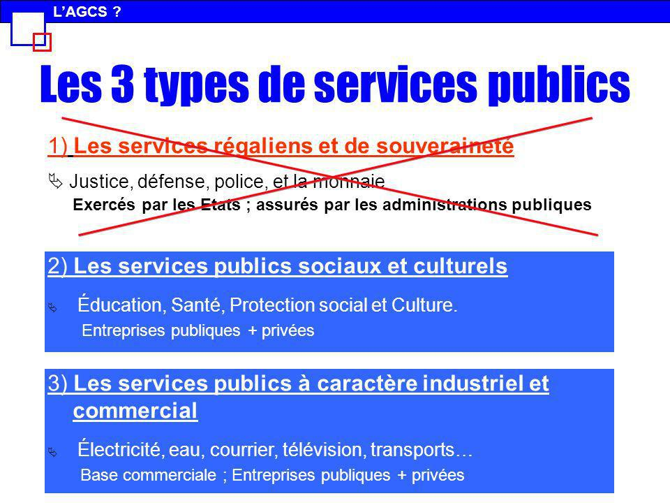 Les 3 types de services publics