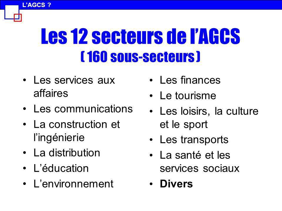 Les 12 secteurs de l'AGCS ( 160 sous-secteurs )