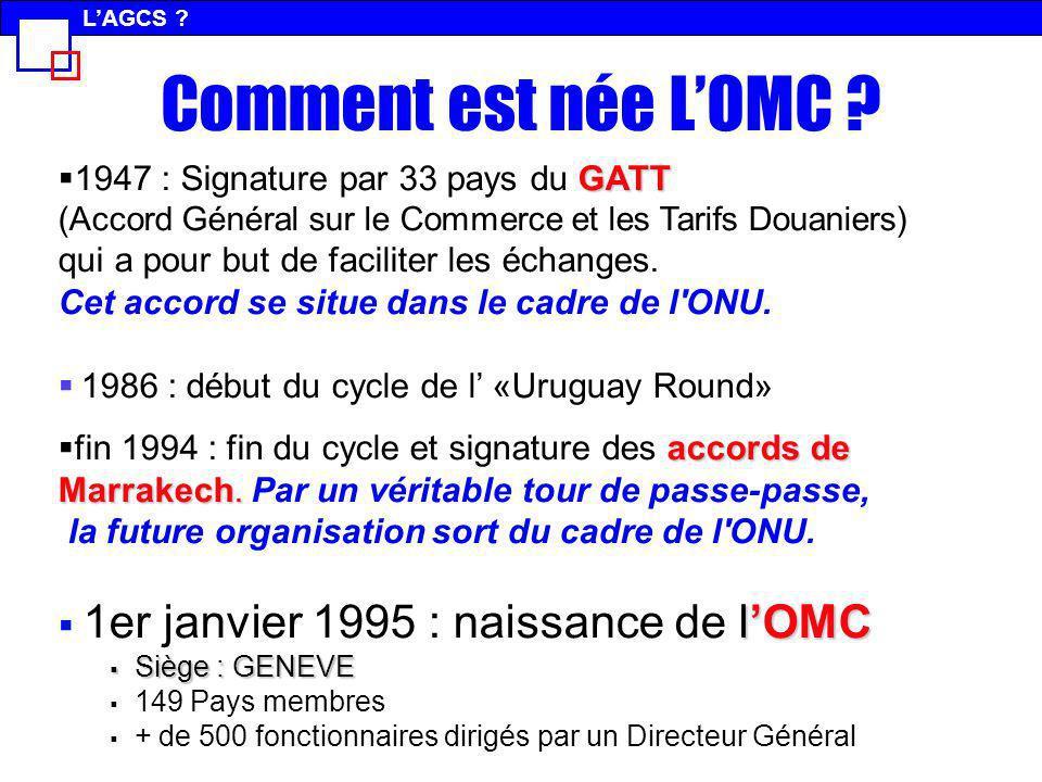 L'AGCS Comment est née L'OMC