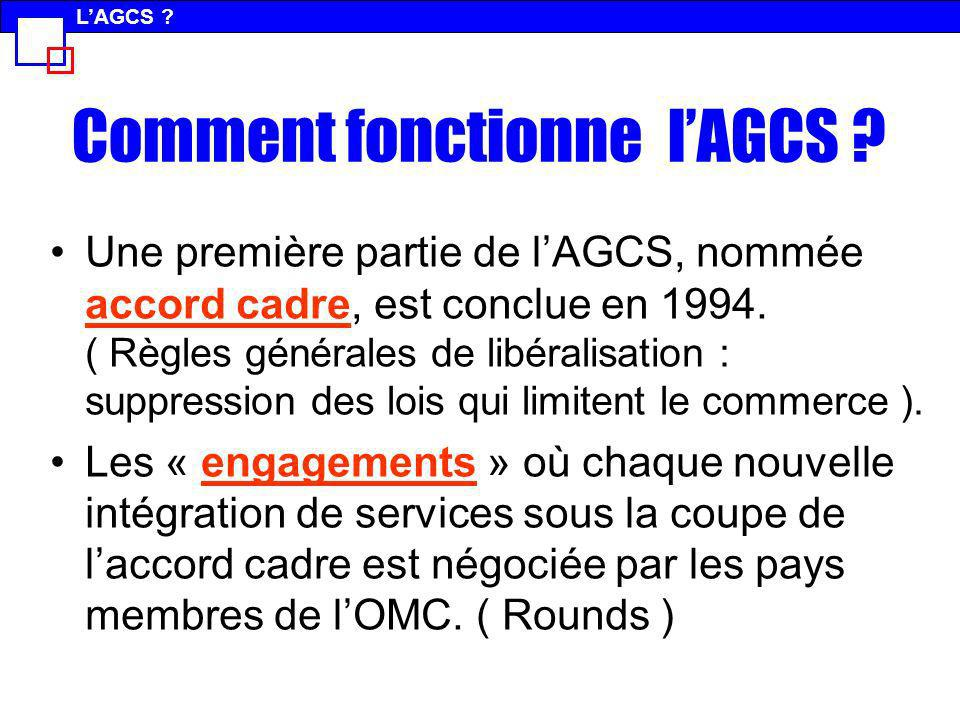 Comment fonctionne l'AGCS