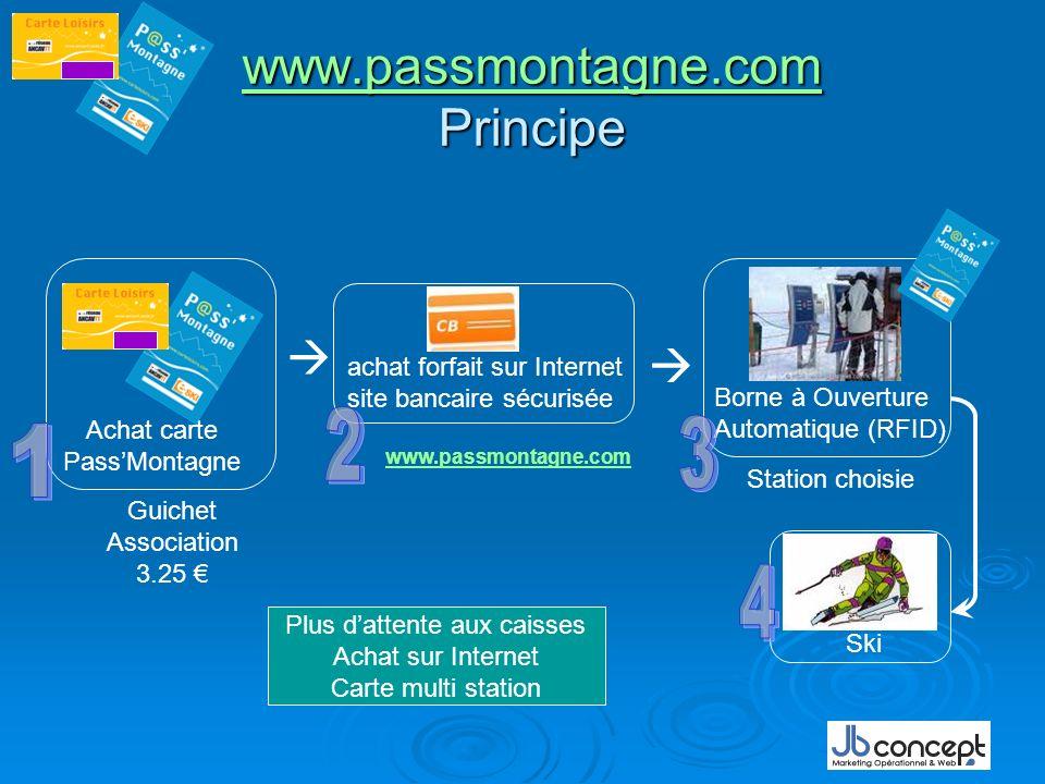 www.passmontagne.com Principe