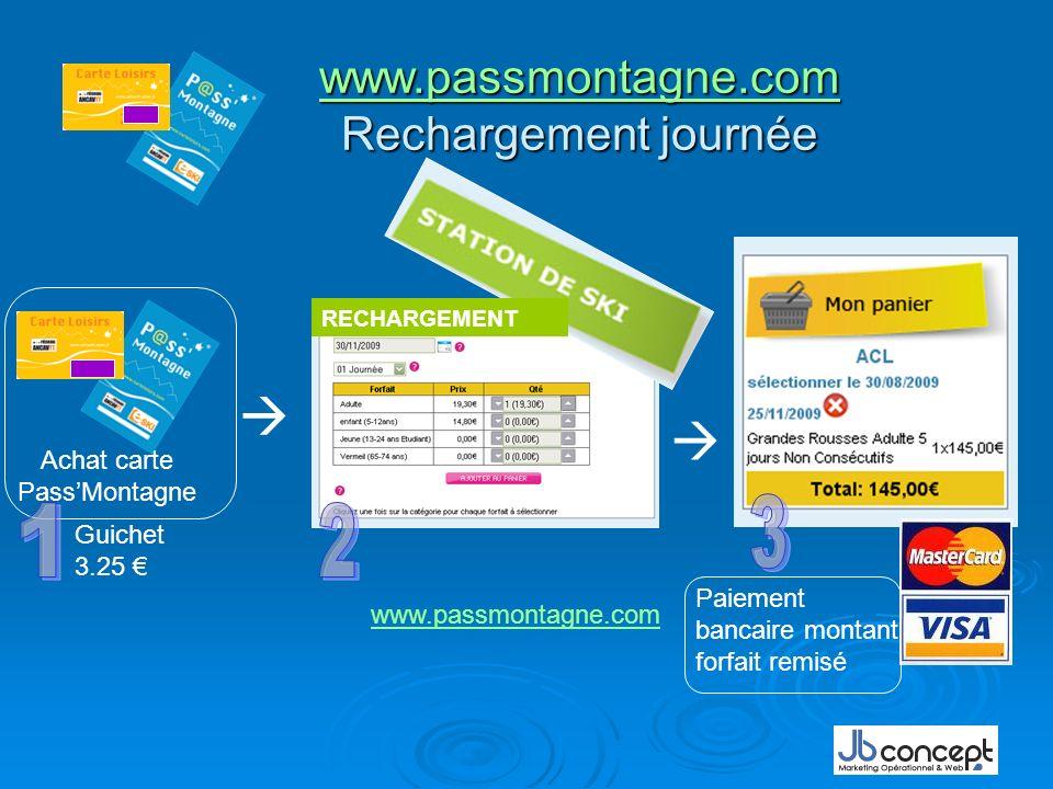 www.passmontagne.com Rechargement journée