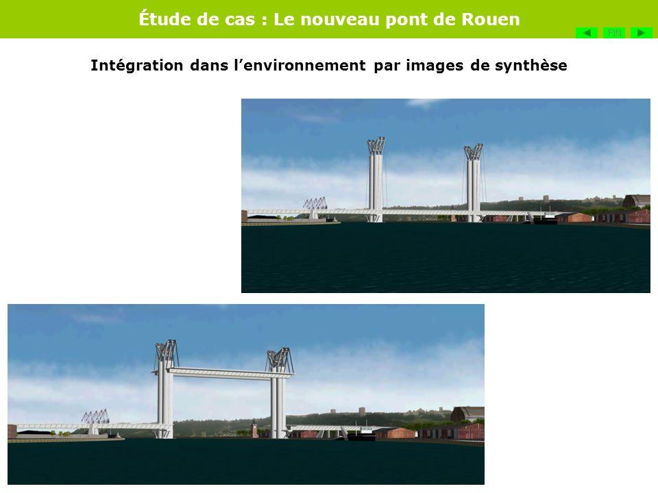 Intégration dans l'environnement par images de synthèse