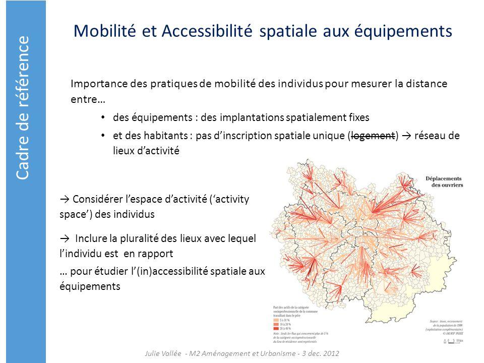 Mobilité et Accessibilité spatiale aux équipements