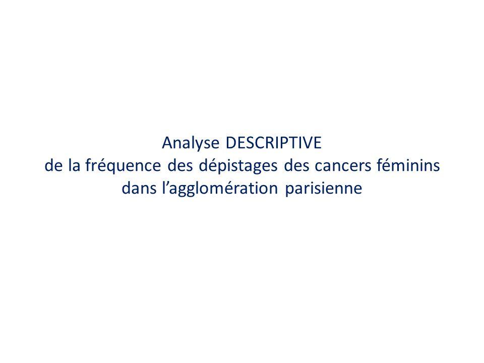 Analyse DESCRIPTIVE de la fréquence des dépistages des cancers féminins dans l'agglomération parisienne
