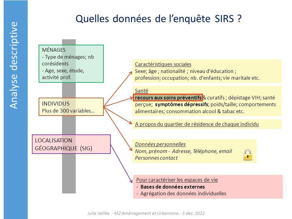 Quelles données de l'enquête SIRS