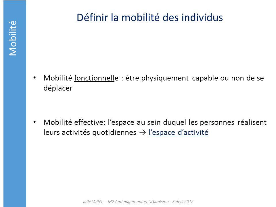 Définir la mobilité des individus