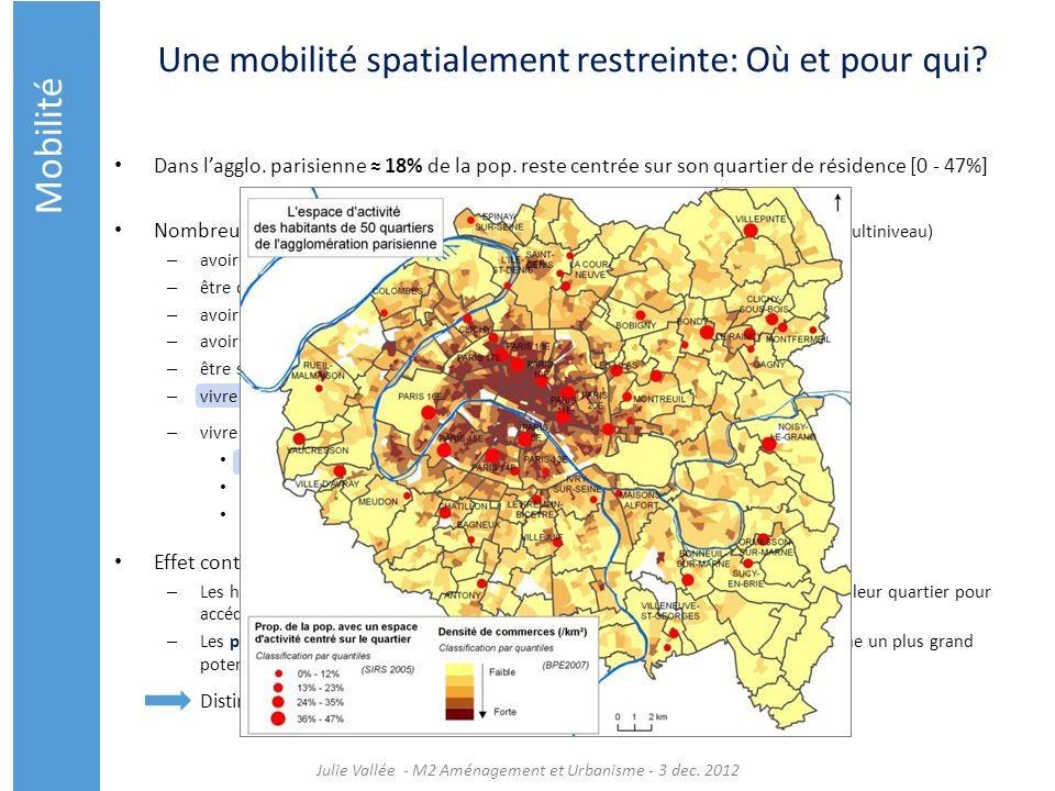 Une mobilité spatialement restreinte: Où et pour qui