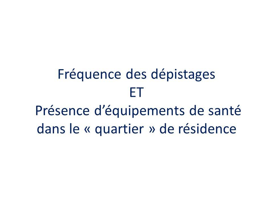 Fréquence des dépistages ET Présence d'équipements de santé dans le « quartier » de résidence