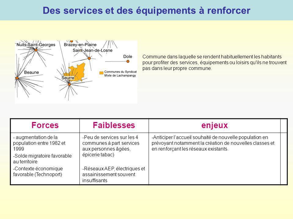 Des services et des équipements à renforcer
