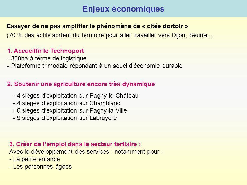 Enjeux économiques Essayer de ne pas amplifier le phénomène de « citée dortoir »