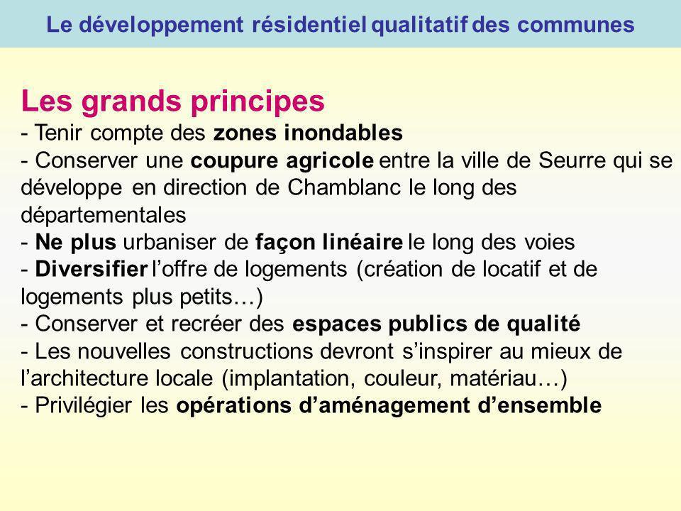 Le développement résidentiel qualitatif des communes