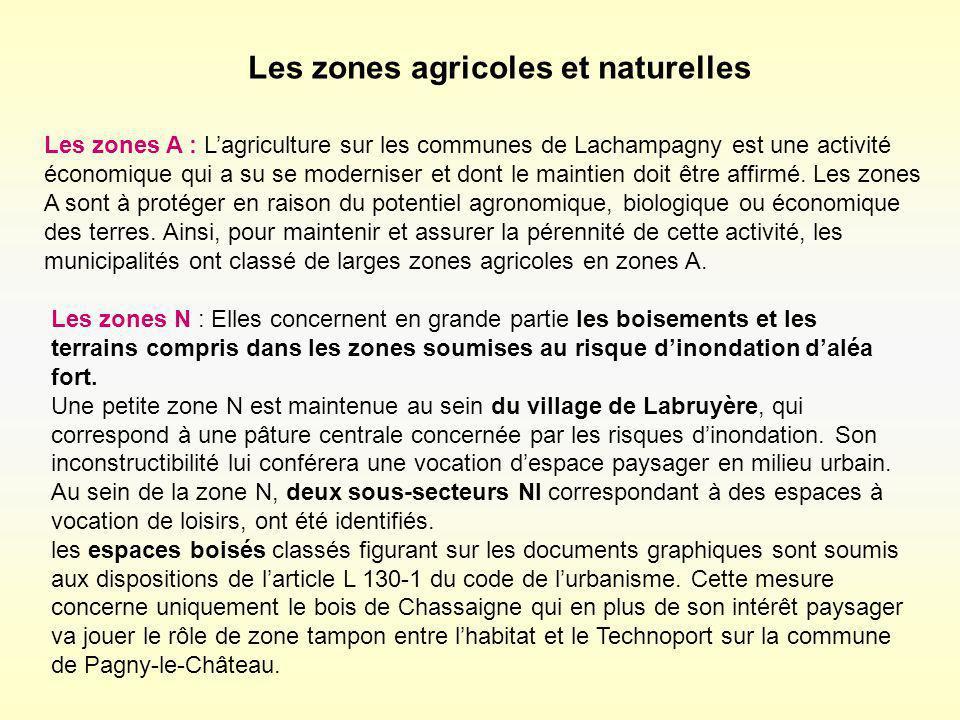 Les zones agricoles et naturelles