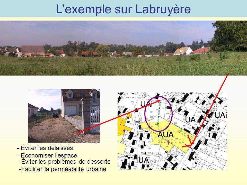 L'exemple sur Labruyère