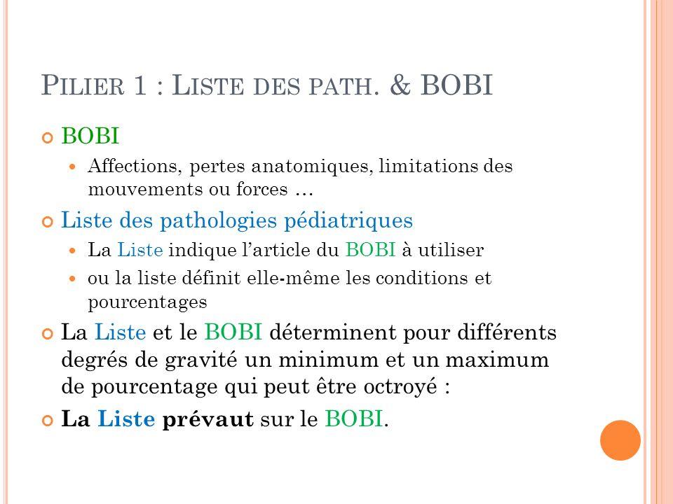 Pilier 1 : Liste des path. & BOBI