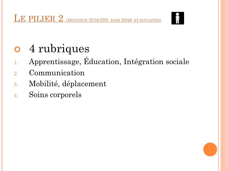 Le pilier 2 (Moniteur 23/04/2003 page 25549 et suivantes)