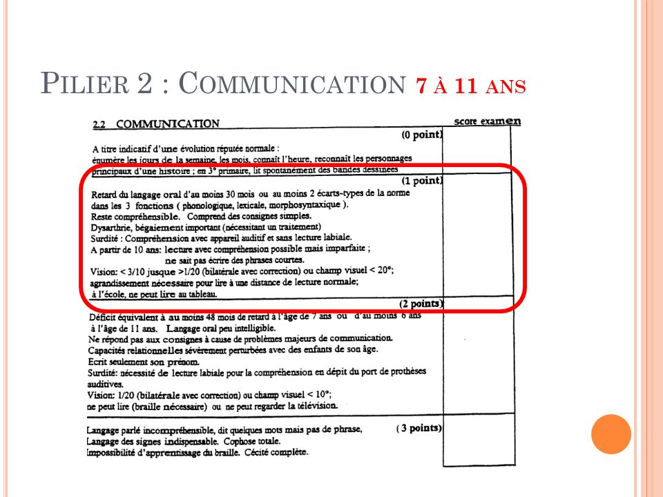Pilier 2 : Communication 7 à 11 ans